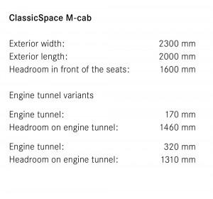 ClassicSpace M-Cab