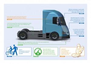 truck eu regislation