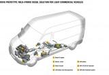 Η Renault αποκαλύπτει το μέλλον